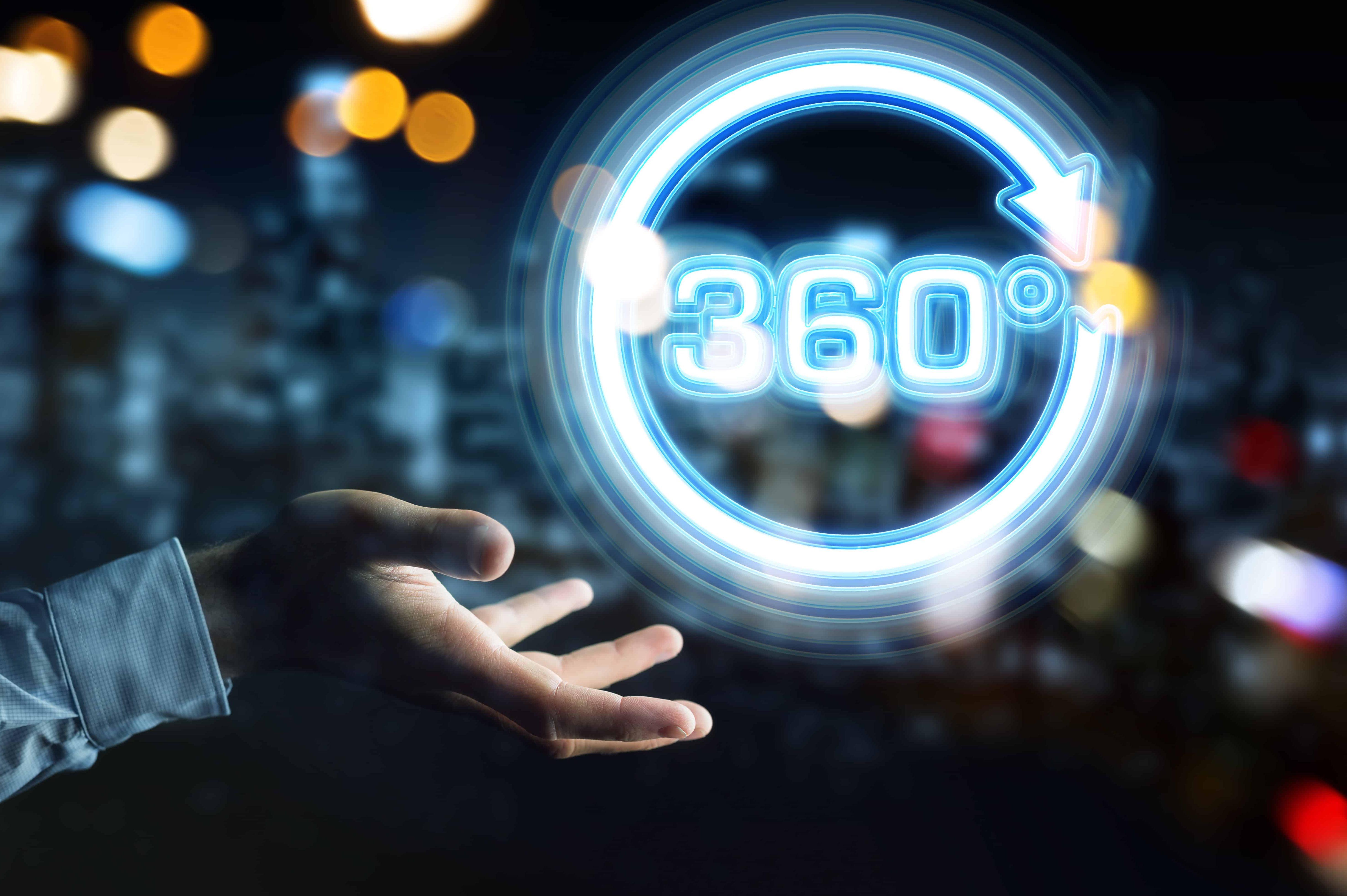 360°-Analysis-Methodology
