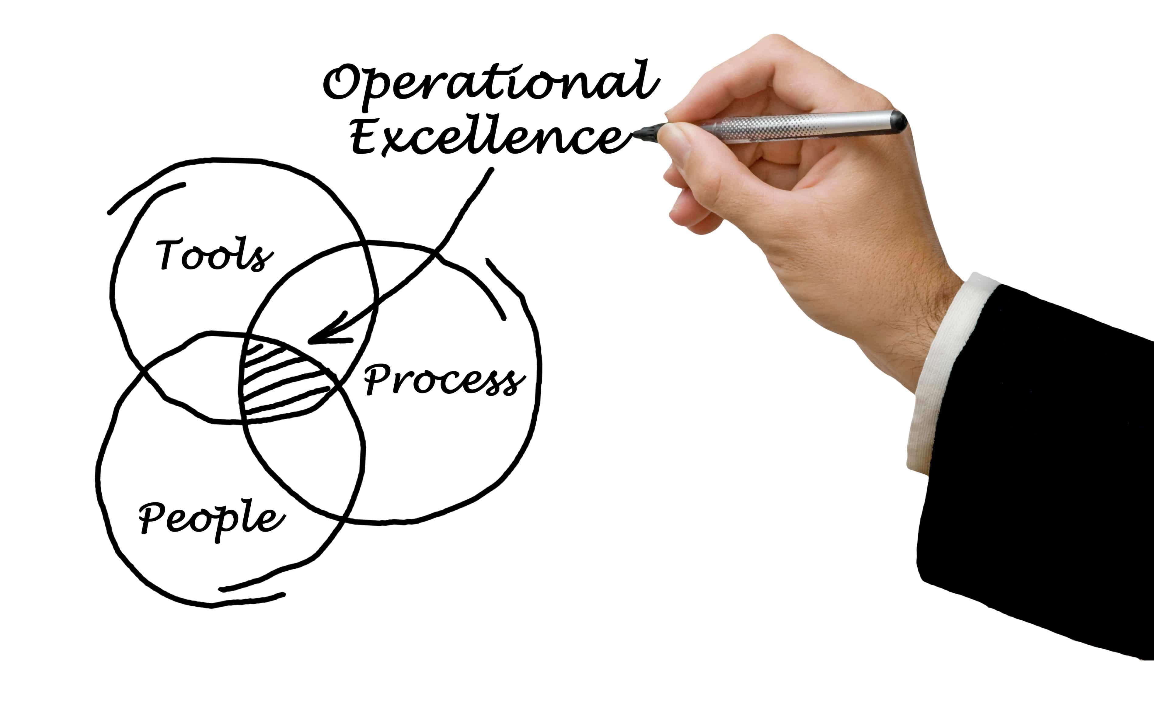 Excelencia operativa-Industria química