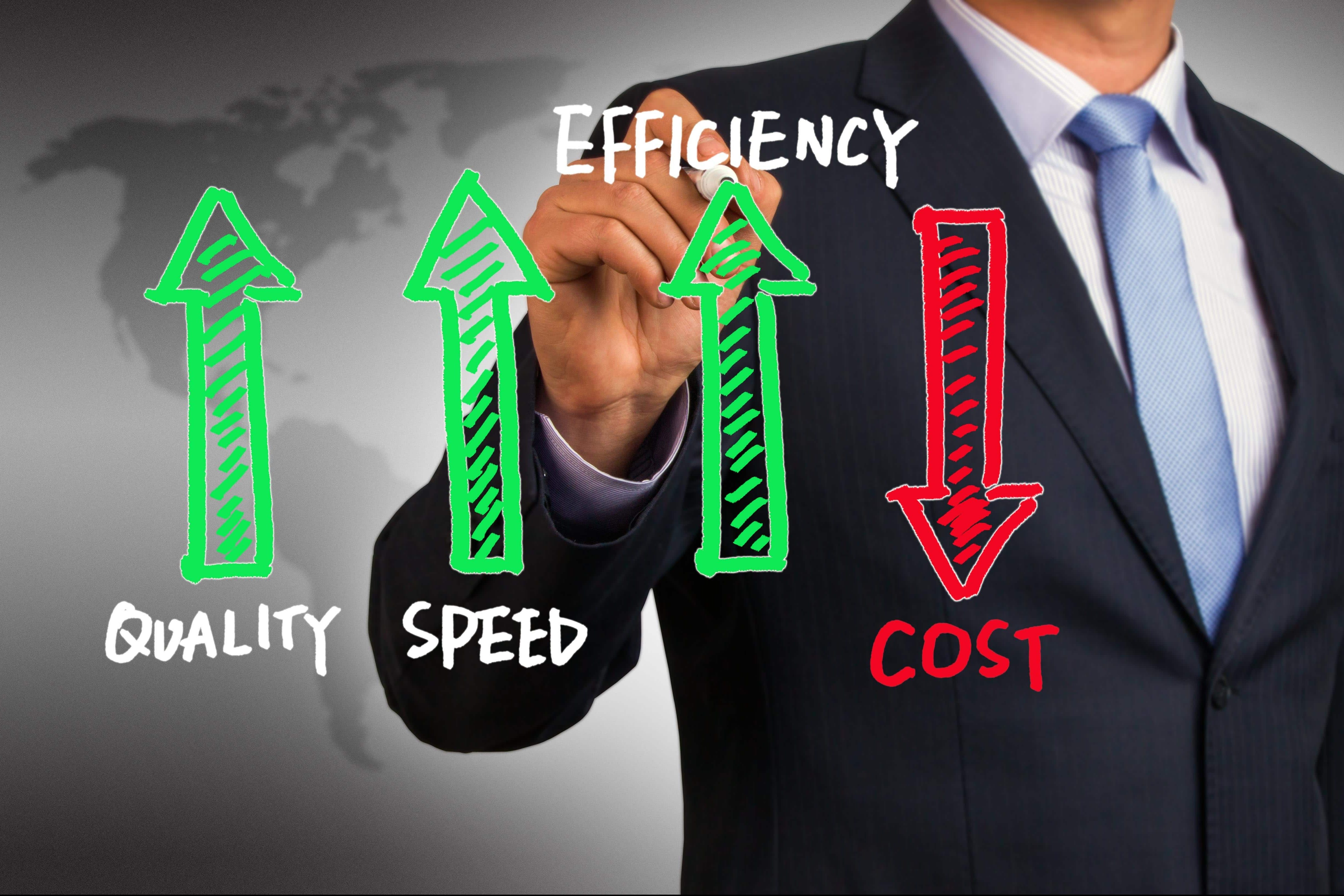 Aumento de la productividad y rentabilidad a través de KCG